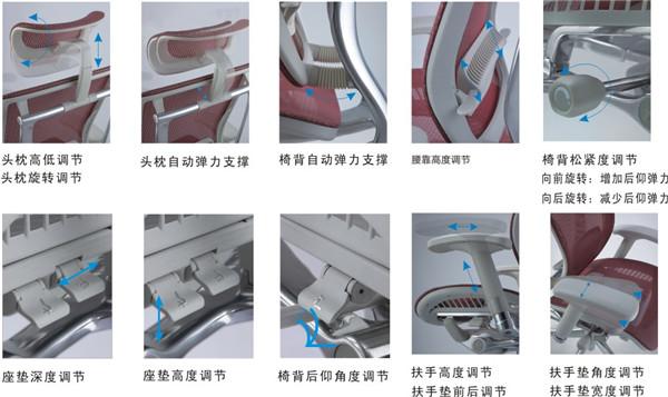广州办公家具办公职员椅